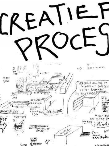 Creatief proces bouwen zigeunerwagen