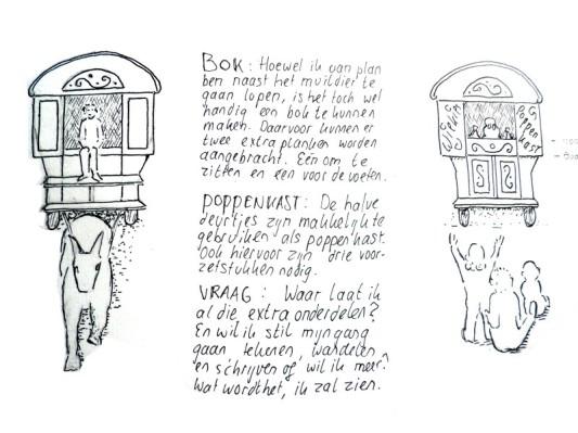 Wiekie's Kolibri, zigeunerwagen onderweg