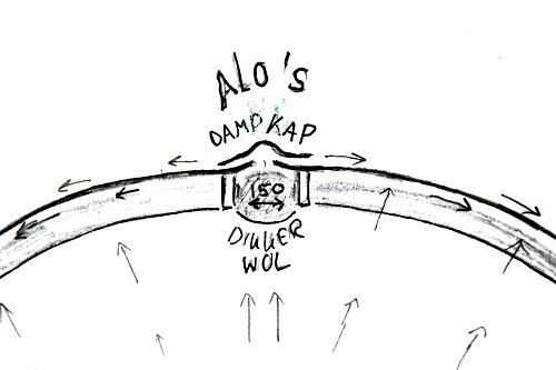 dakconstruktie 002